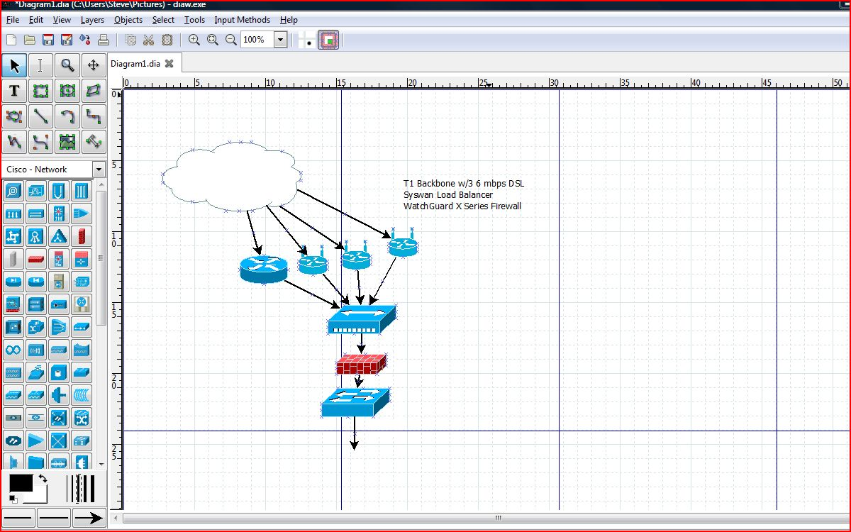 visio alternative dia tcat shelbyville technical blog - Visio Open