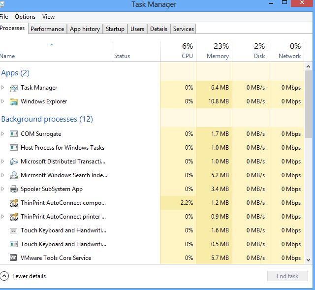 21 Task Manager