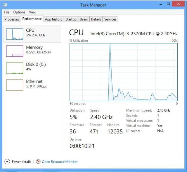 22 Performance Monitor