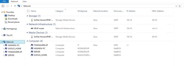 2 Network details