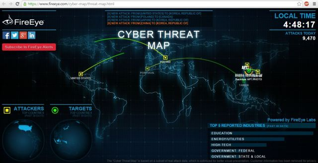 FireEye Threat Map