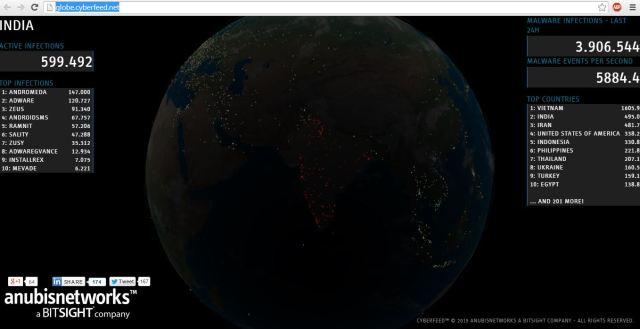 Global Cyberfeed